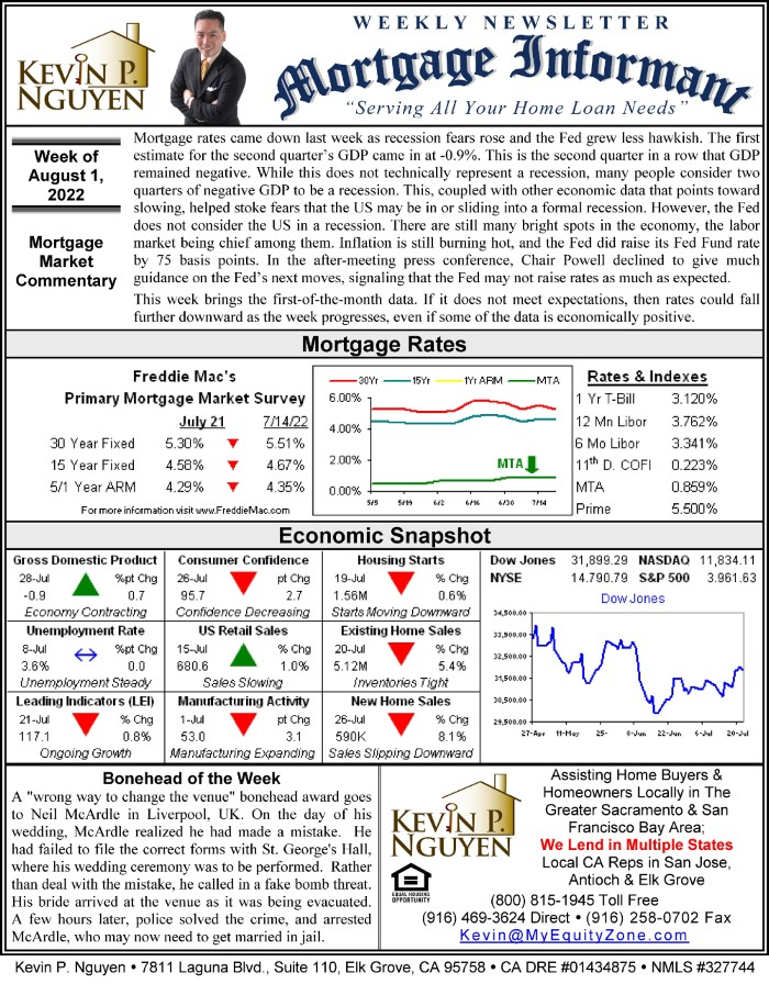 Sign up for Equity Zone Mortgage's Weekly Newsletter - Mortgage Informant (Kevin P. Nguyen)